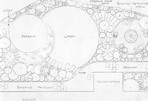 Garden Design Plan Example